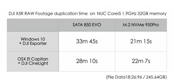 NUC_02_001