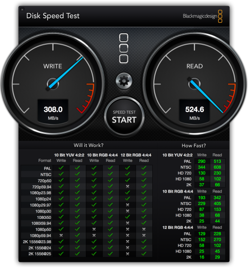 drobo5D3_1st_speed